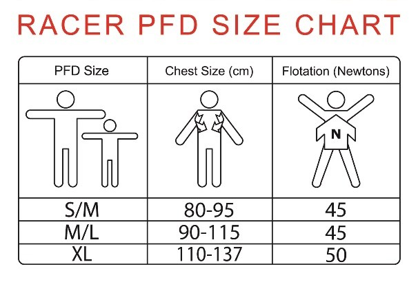 Mocke-Racer-PFD-Size-Chart-2013-e1381906482986.jpg